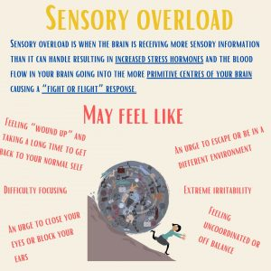 Depiction of sensory overload in mothers